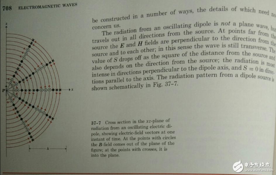 LPDA通讯的实现方式和介质电磁波特性的物理描述和定义
