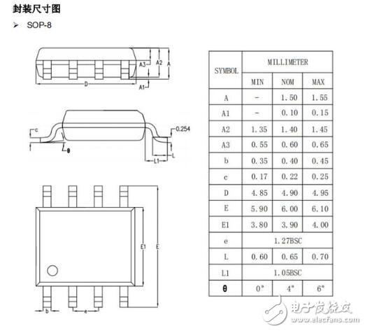 FM7318A內置高壓功率MOSFET的電流模式PWM控制芯片