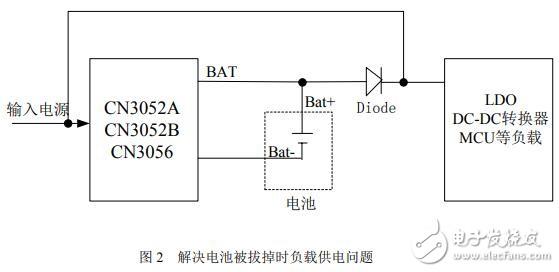 电池在充电的同时也为其它电路供电