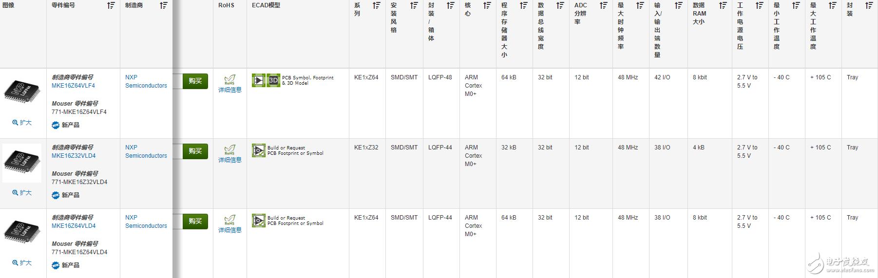 【大联大世平NXP KE16Z 开发板试用体验】之资料篇