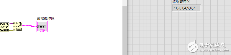 这个读出的缓冲区是1 2 3 4 5 6 7,有没有什么办法转换让他变成7(个数)