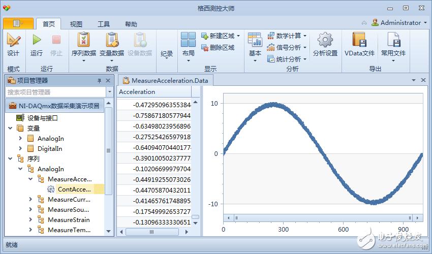 基于格西測控大師和NI-DAQmx進行數據采集方案實現例程