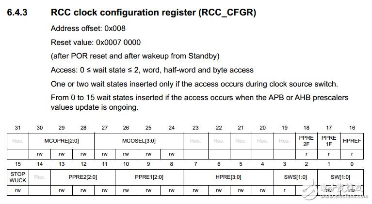 【ST  NUCLEO-WL55JC2开发板免费试用连载】寄存器配置