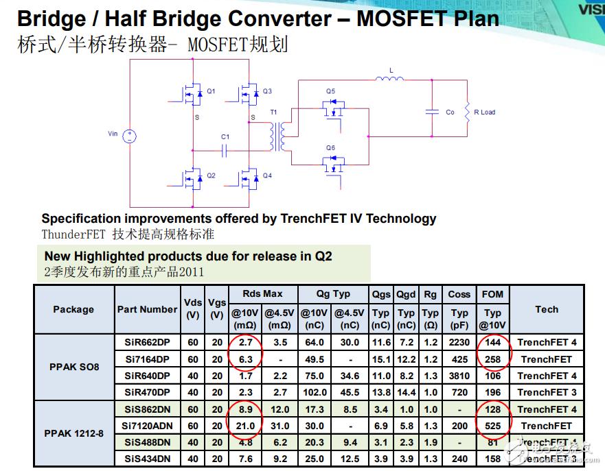 电源管理优化方案:浪涌防护、mosfet运用等50个小技巧