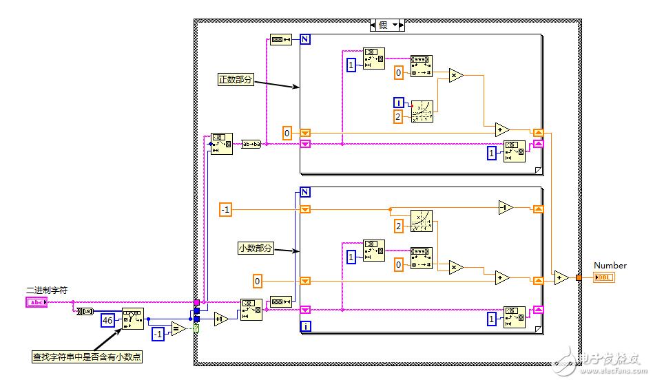 二进制字符串至数值转换(含小数)