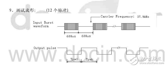 函数信号发生器如何调出38Khz的红外线载波信号?