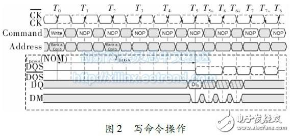 DDR3的工作原理