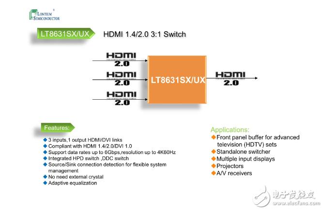 LT8631SXQFN64HDMI信号转换开关HDMI1.4原装