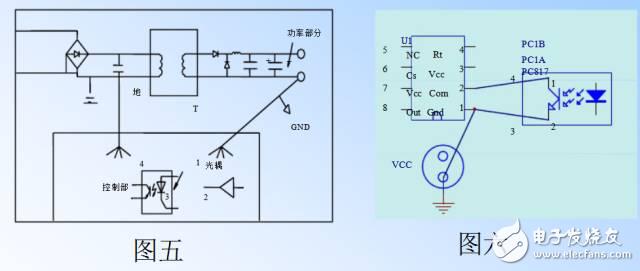 电源PCB设计指南:安规距离要求部分