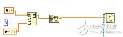 labview存储二进制文件问题