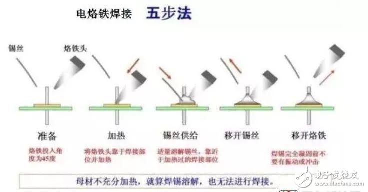 这16种PCB焊接缺陷,有哪些危害?