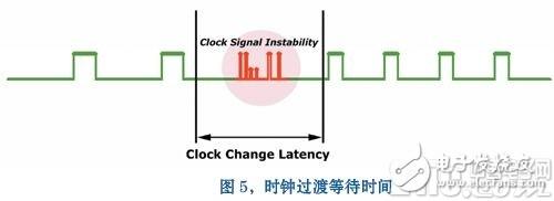 在Linux上設計動態電源管理【附帶Android電源管理系列程序】