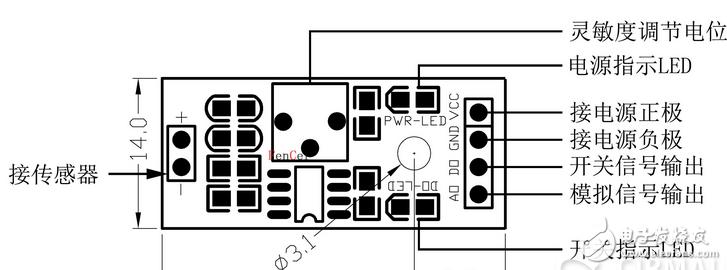 Arduino机器人监测系统资料分享!(原理图&程序)