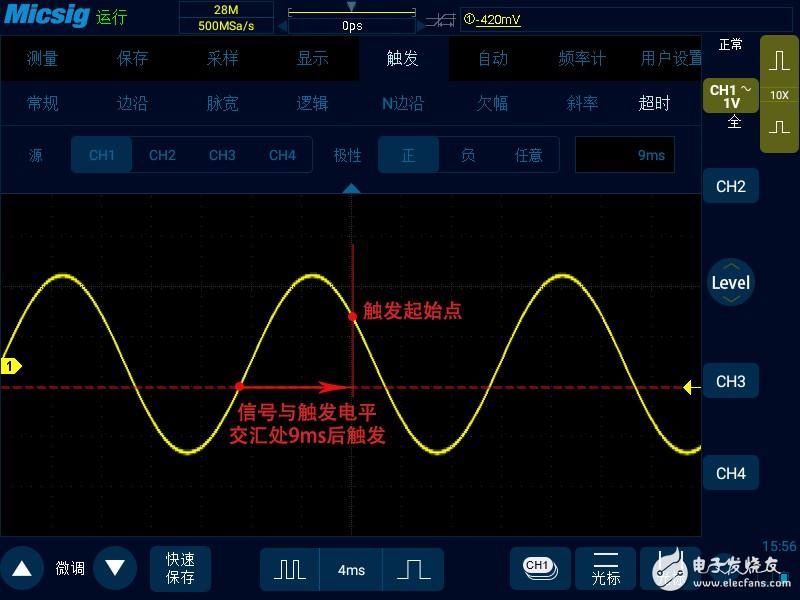 示波器的几种触发方式