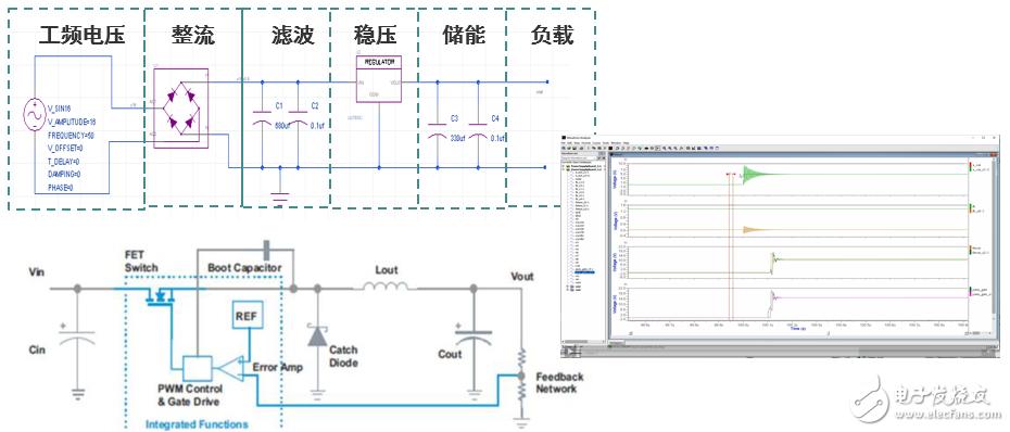 模擬信號、高速信號、EMC……這些開關電源設計秘訣