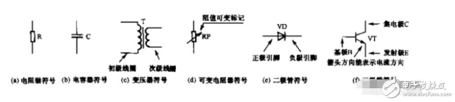 常見的電子元器件電路符號