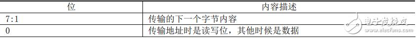 基于 FPGA 的模擬 I2C協議設計使用