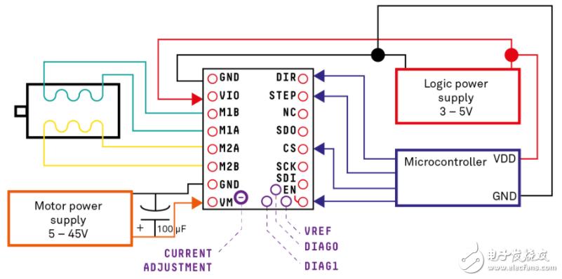 如何将TMC2130步进电机驱动器连接到Arduino UNO以便对其进行控制!