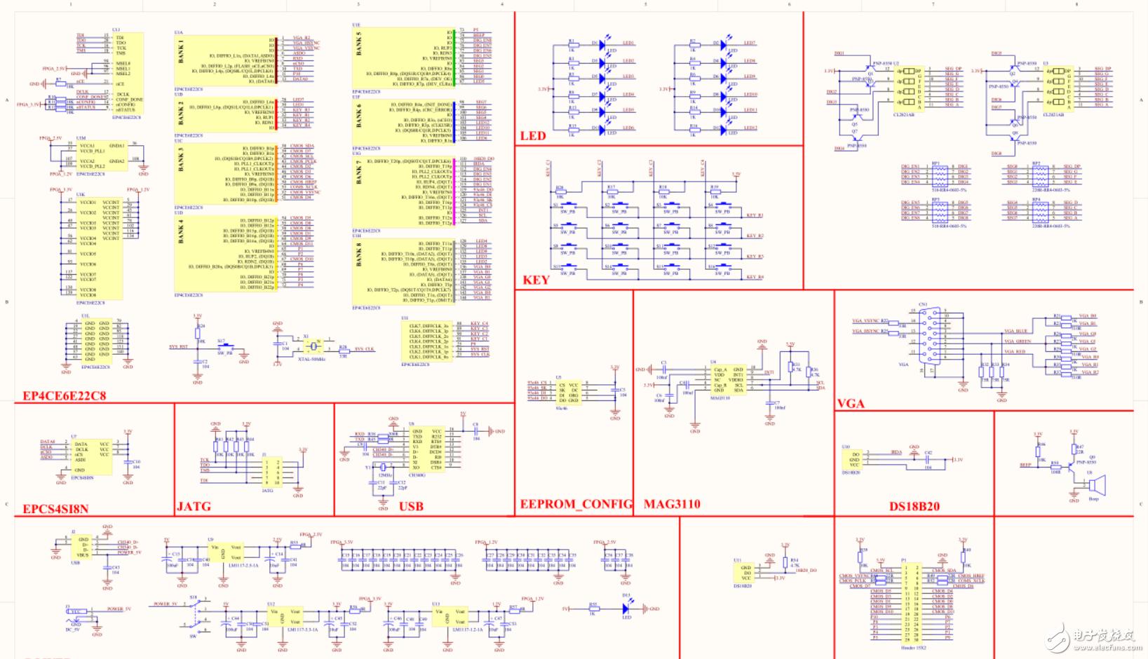 FPGA開發指南和電路圖集?。ㄔ韴D&例程代碼)