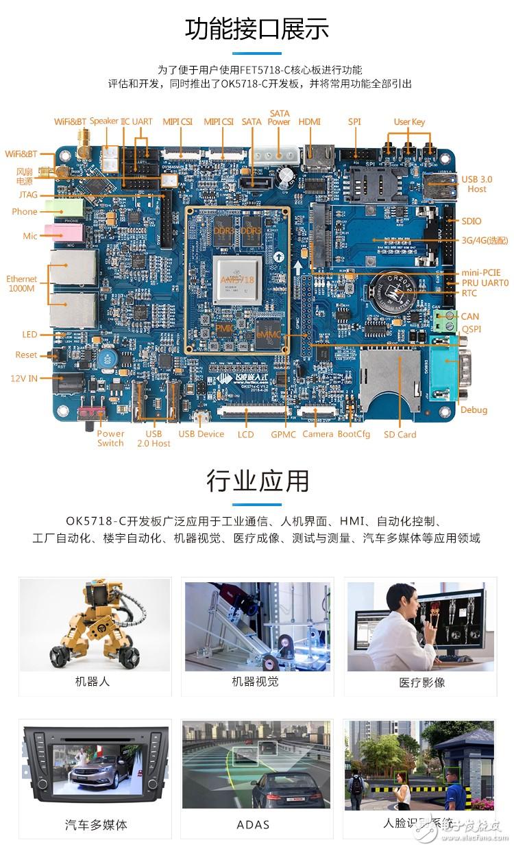 FPGA——FET5718-C核心板