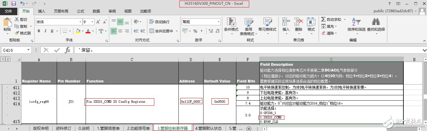 Hi3516DV300开发板搭载鸿蒙操作系统对WiFi外设驱动程序调试总结
