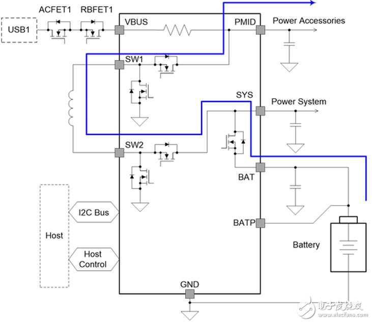集成电路解决方案,降压-升压型IC提供更快的充电