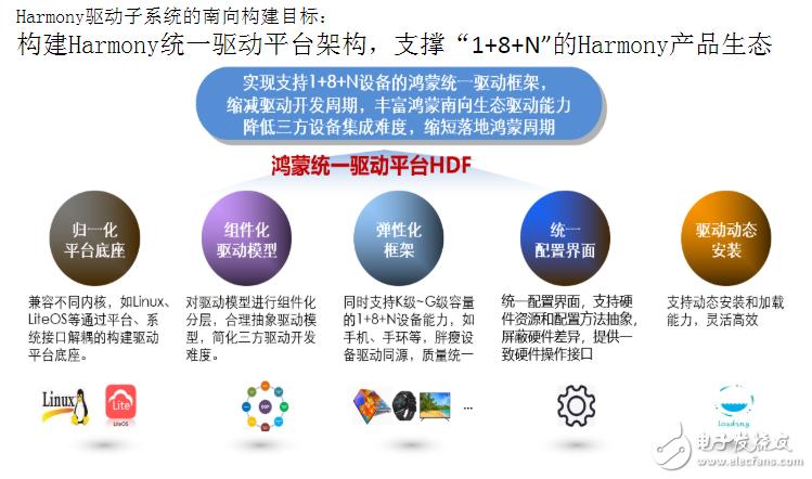 HarmonyOS技術社區之星——王城:從事軟件設計需要慢慢的雕琢