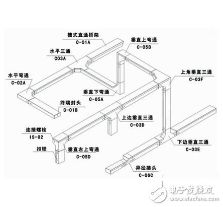 祥泰电气电缆桥架的安装与维护注意事项