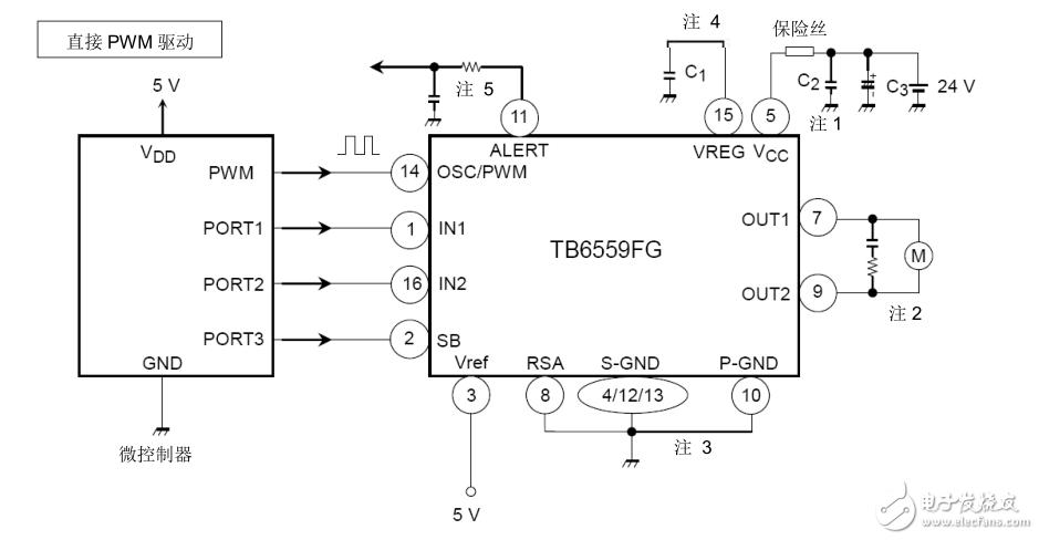 有关STM32控制直流电机