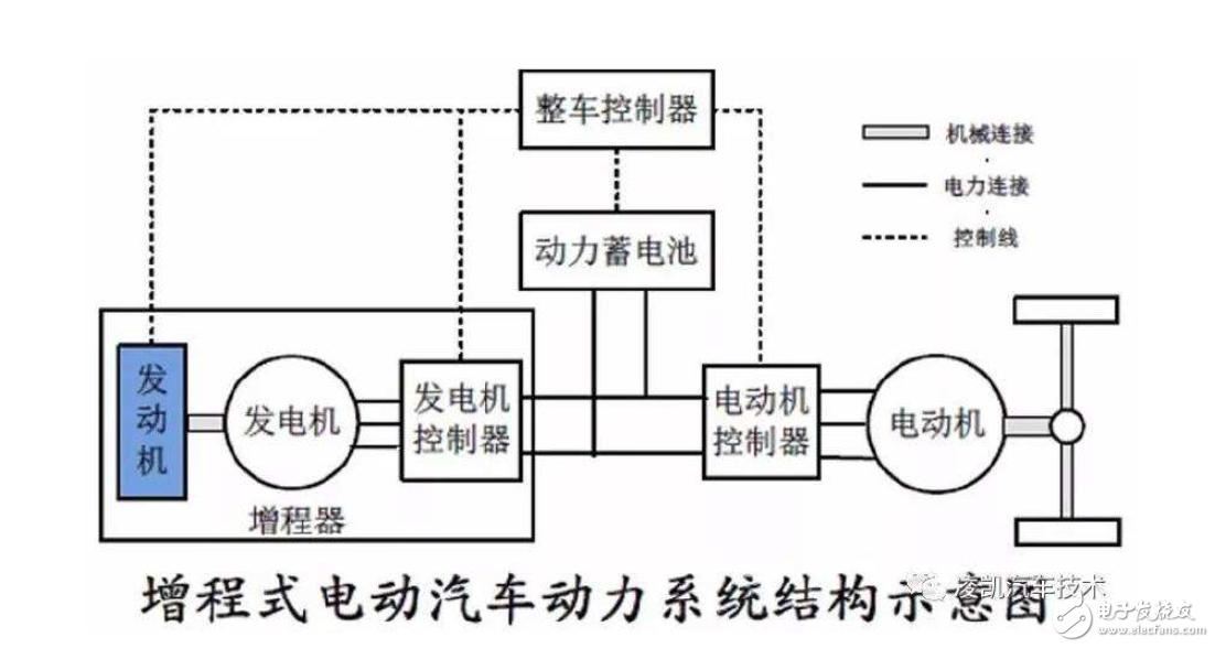 求助。求一个电动车上用的增程启动器原理图和pcb。