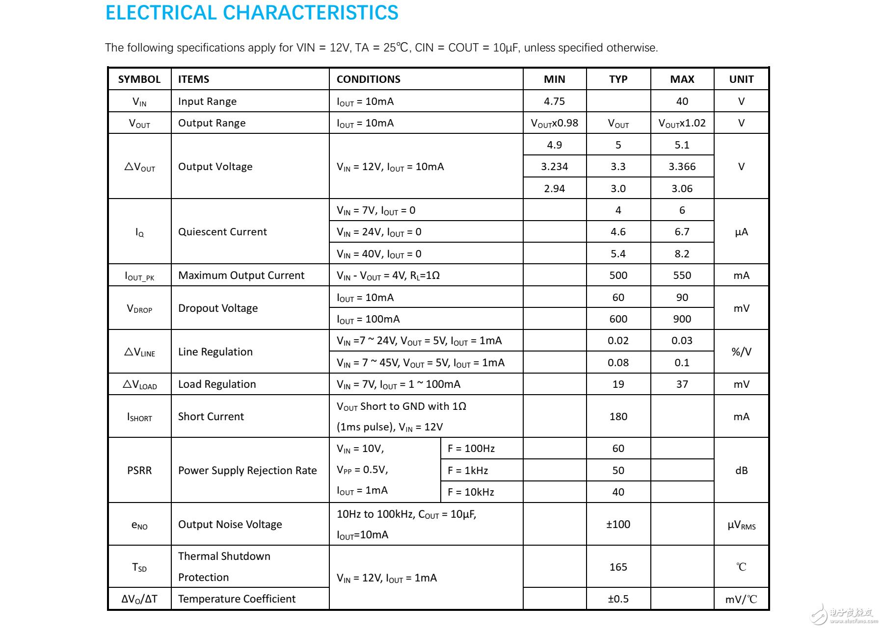输入40V的LDO芯片,SOT23-3封装