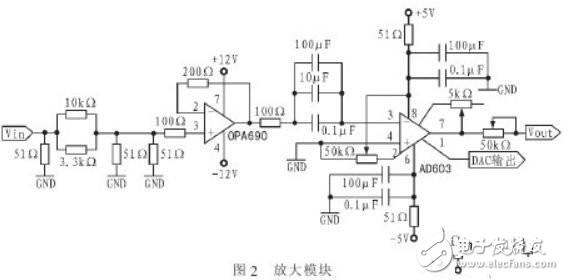 可編程邏輯器件和單片機結合的濾波器模塊設計