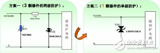 电源系统的保护器件MOV和TVS