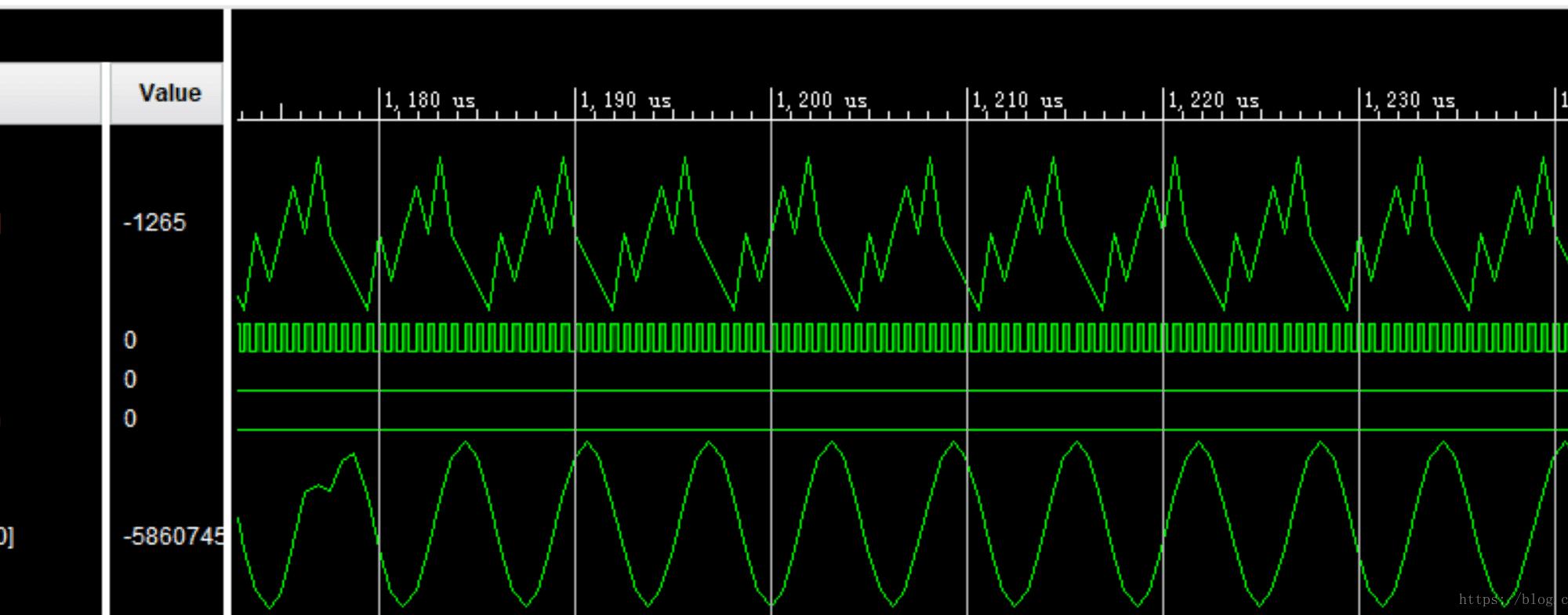 并行FIR滤波器Verilog设计