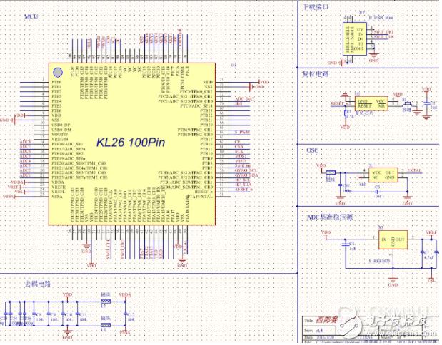 一等獎智能車資料(主板&驅動板原理圖+PCB+程序代碼等)