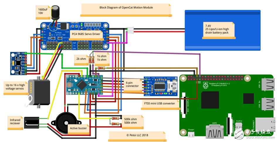 機器寵物解決方案開源資料(原理圖+源碼+視頻演示)