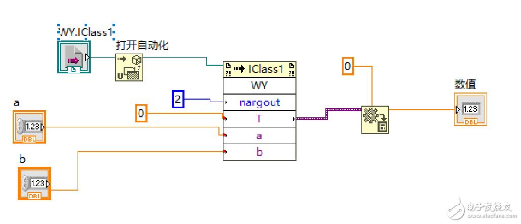labview调用matlab中.m文件时出错