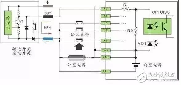 PLC与传感器怎么接线?(2)