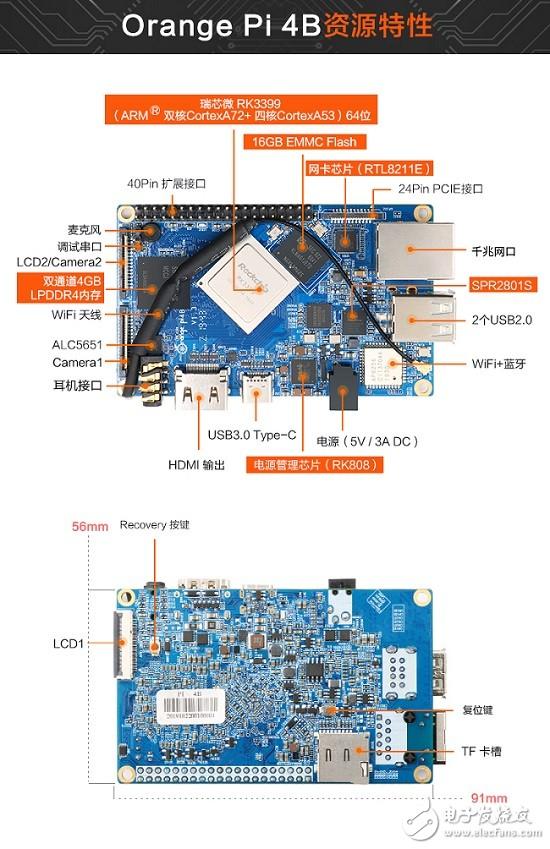 RK3399开发板香橙派4在Ubuntu系统下如何安装TensorFlow