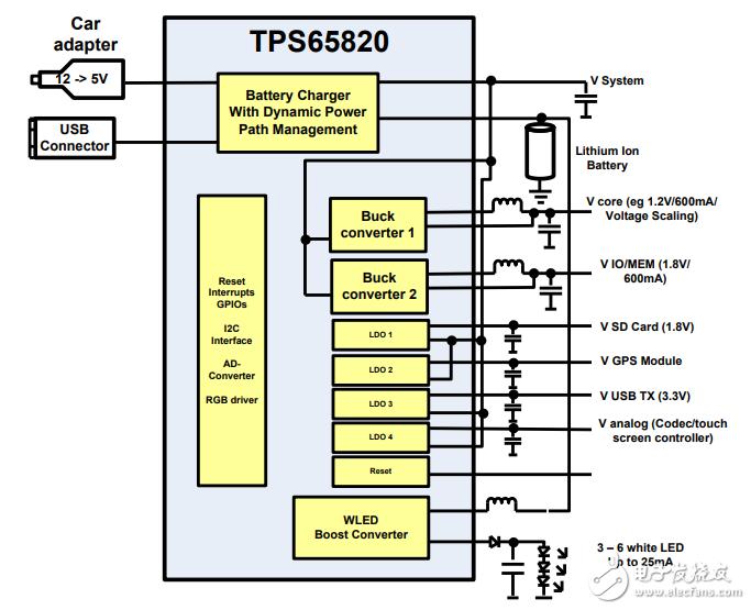 电源开关设计秘笈 30 例(三)TI工程师编写