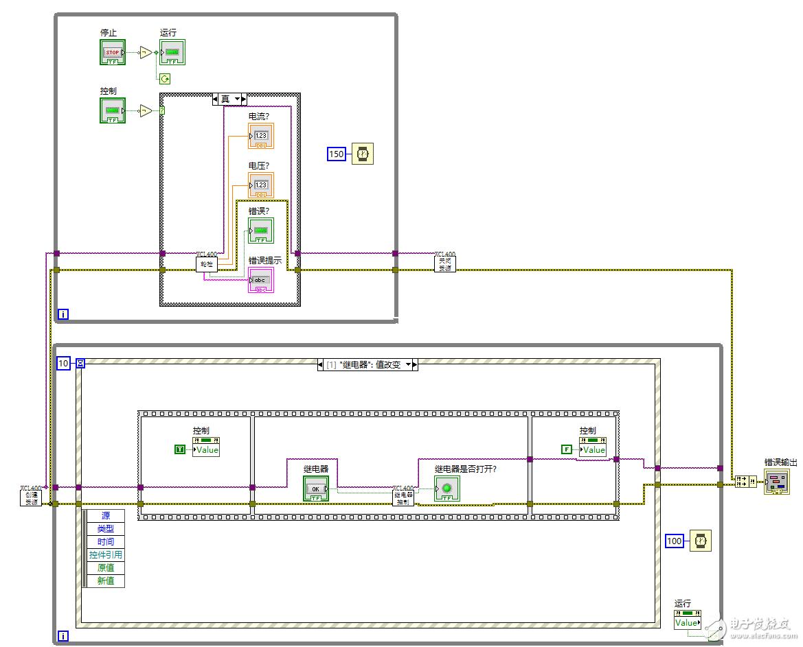 labview如何让一个循环运行时另一个循环自动暂停