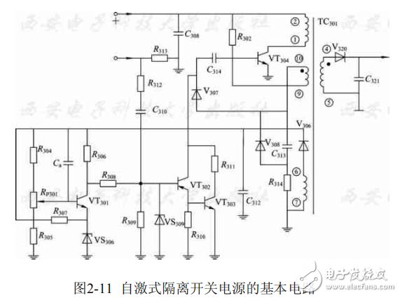 电源工程师提升教程:开关电源详解(二)