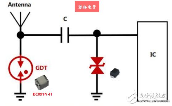 天线接口的静电防护解决方案