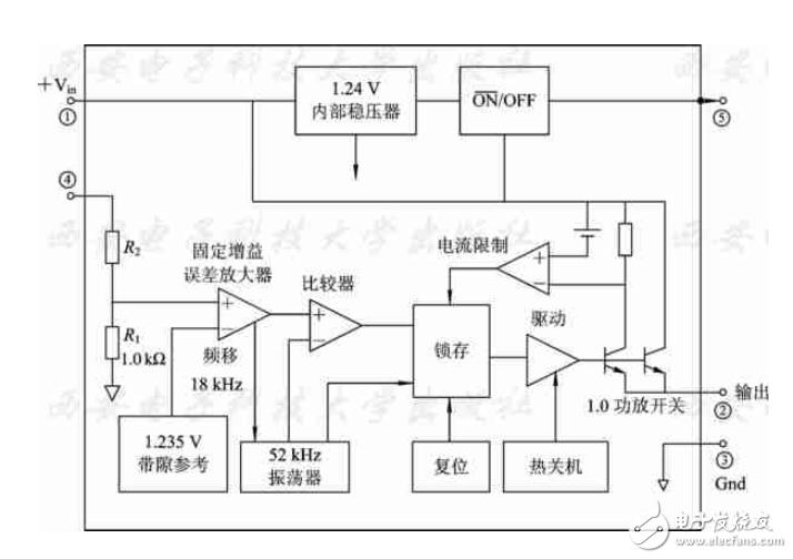 电源工程师提升教程:开关电源详解(四)