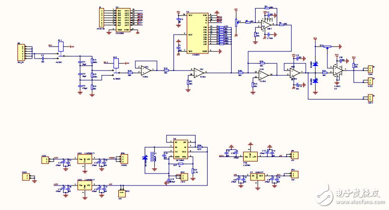 基于STM32的数字示波器设计方案(完整资料)
