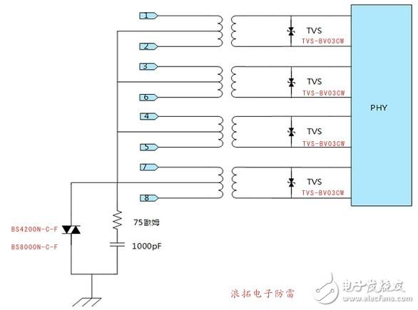千兆以太網端口浪涌靜電保護電路