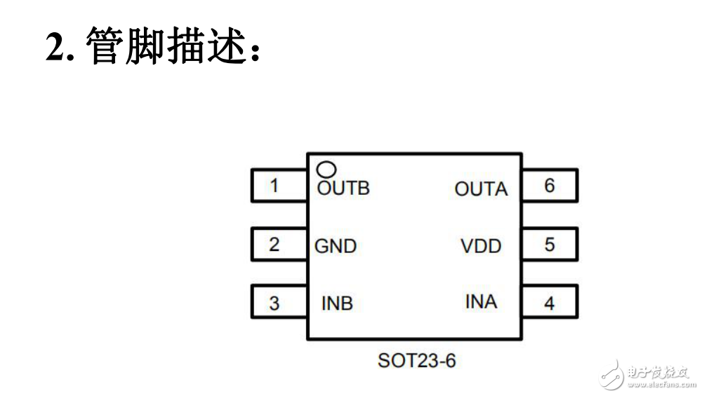 WT1312 PWM信號4歐2W功放芯片