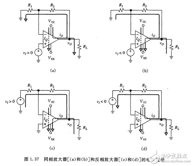 《基于运算放大器和模拟集成电路的电路设计》电子书分享