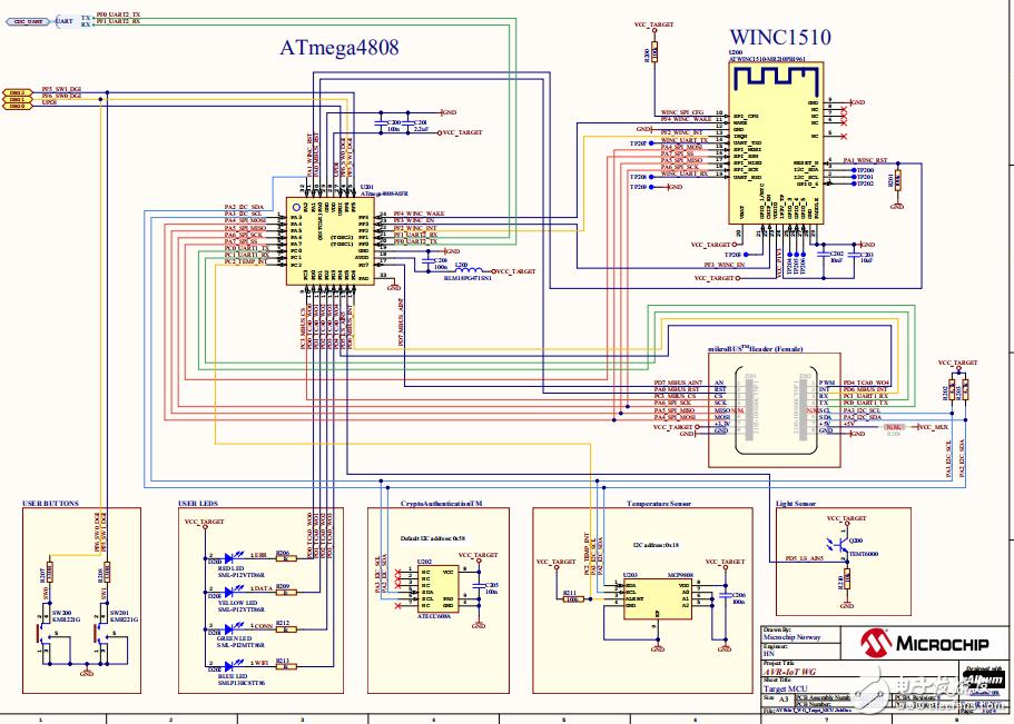 基于MicroChip阿里云IOT连接开发方案