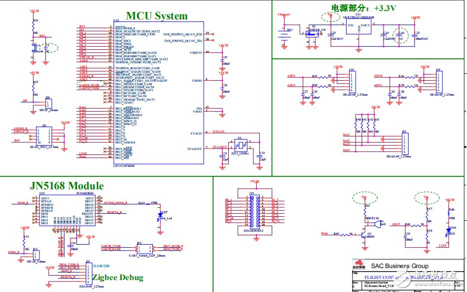 基于NXP(LPC4078&JN5168)多轴智慧飞行器方案